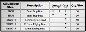 details of EGB Galvanised Edge Bead for Internal Plastering
