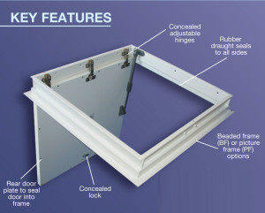 Profab 9000 series Sealed Clean Room Access Panels