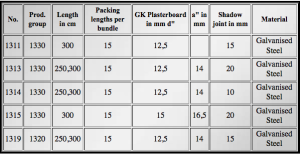 shadow gap beads specifications and code